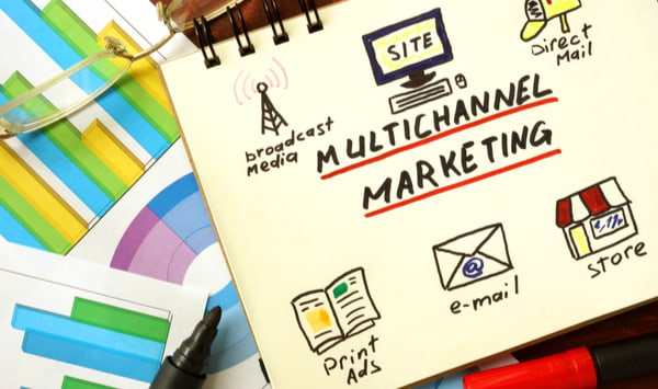 Notepad with multi channel marketing